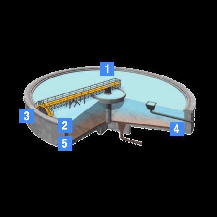 Durachemicals stratificatie sistem hidroizolatii tratare ape uzate